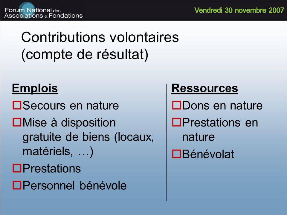 Contributions volontaires (compte de résultat) Emplois Secours en nature Mise à disposition gratuite de biens (locaux, matériels, …) Prestations Perso