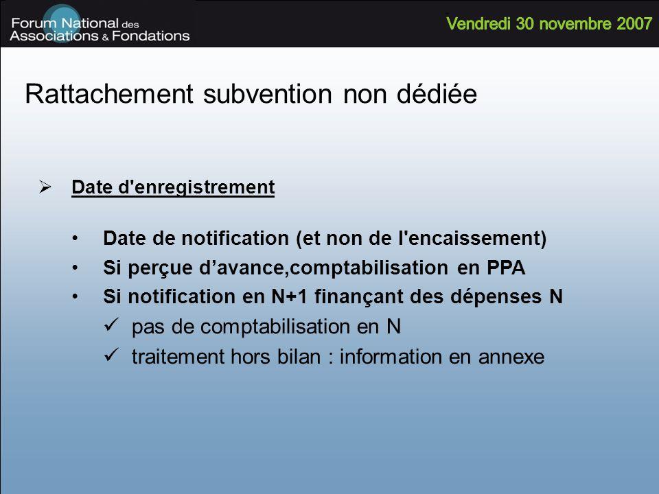 Rattachement subvention non dédiée Date d'enregistrement Date de notification (et non de l'encaissement) Si perçue davance,comptabilisation en PPA Si