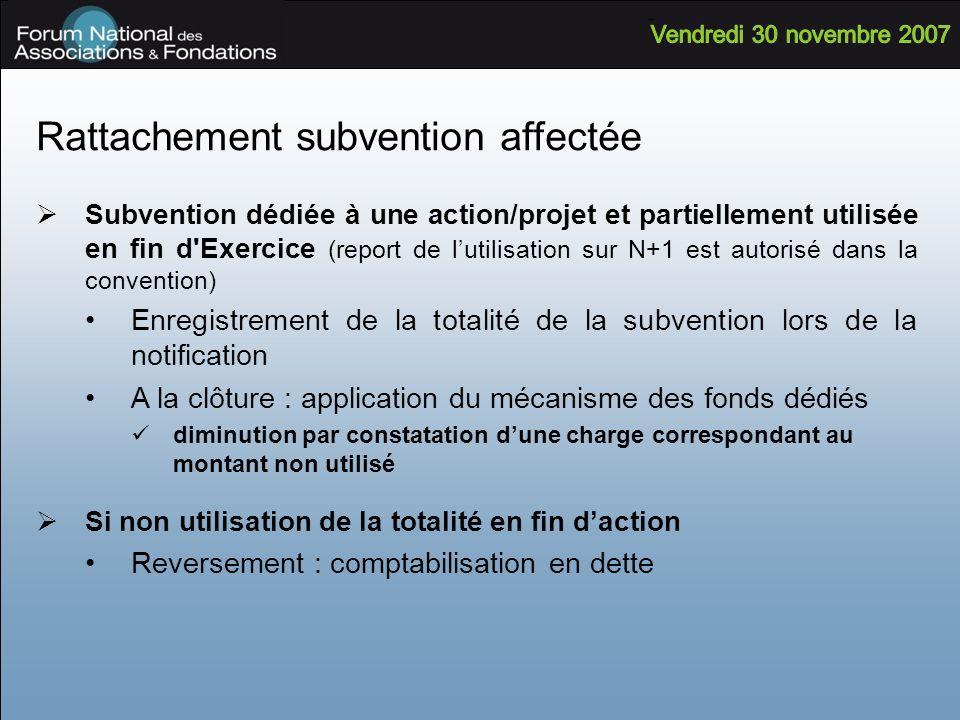Rattachement subvention affectée Subvention dédiée à une action/projet et partiellement utilisée en fin d'Exercice (report de lutilisation sur N+1 est