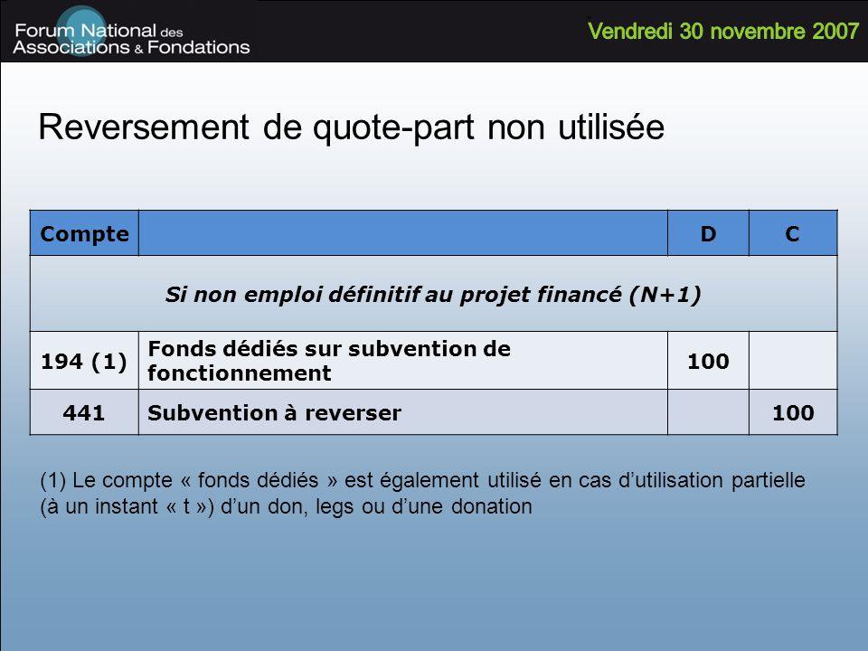 Reversement de quote-part non utilisée CompteDC Si non emploi définitif au projet financé (N+1) 194 (1) Fonds dédiés sur subvention de fonctionnement