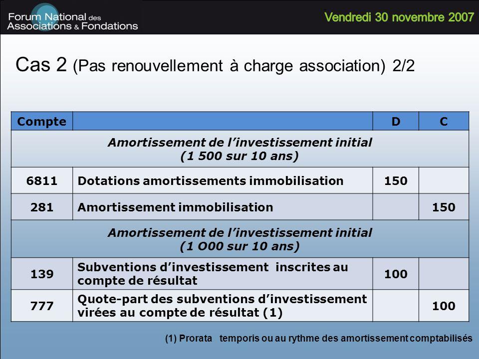 Cas 2 (Pas renouvellement à charge association) 2/2 CompteDC Amortissement de linvestissement initial (1 500 sur 10 ans) 6811Dotations amortissements