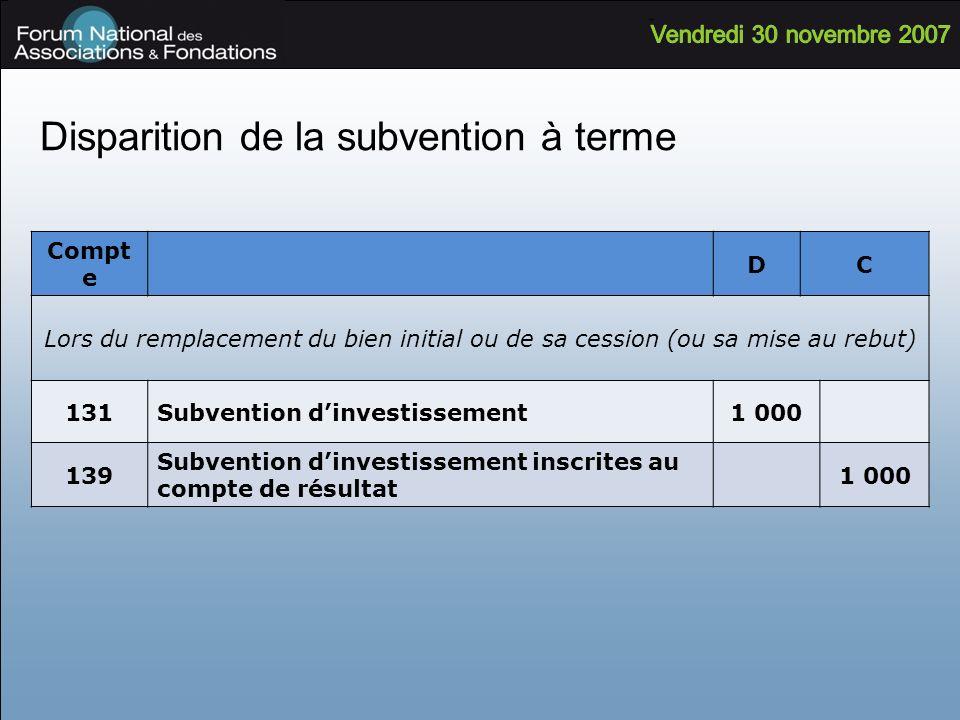 Disparition de la subvention à terme Compt e DC Lors du remplacement du bien initial ou de sa cession (ou sa mise au rebut) 131Subvention dinvestissem