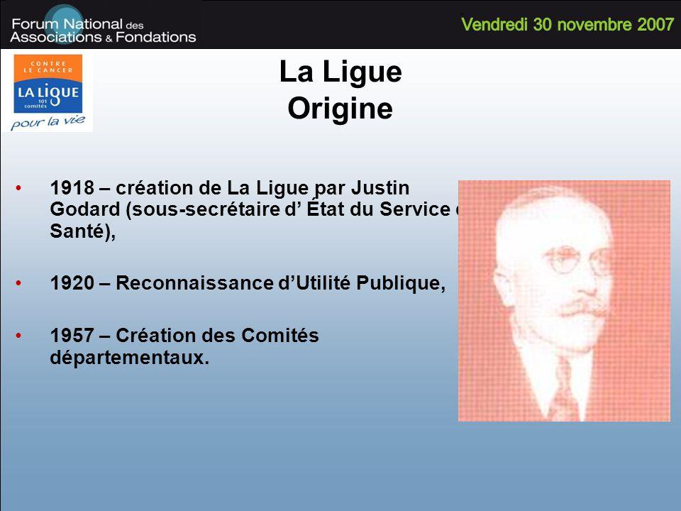 La Ligue Origine 1918 – création de La Ligue par Justin Godard (sous-secrétaire d État du Service de Santé), 1920 – Reconnaissance dUtilité Publique,