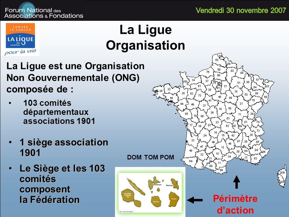 La Ligue Organisation 103 comités départementaux associations 1901 DOM TOM POM La Ligue est une Organisation Non Gouvernementale (ONG) composée de : 1