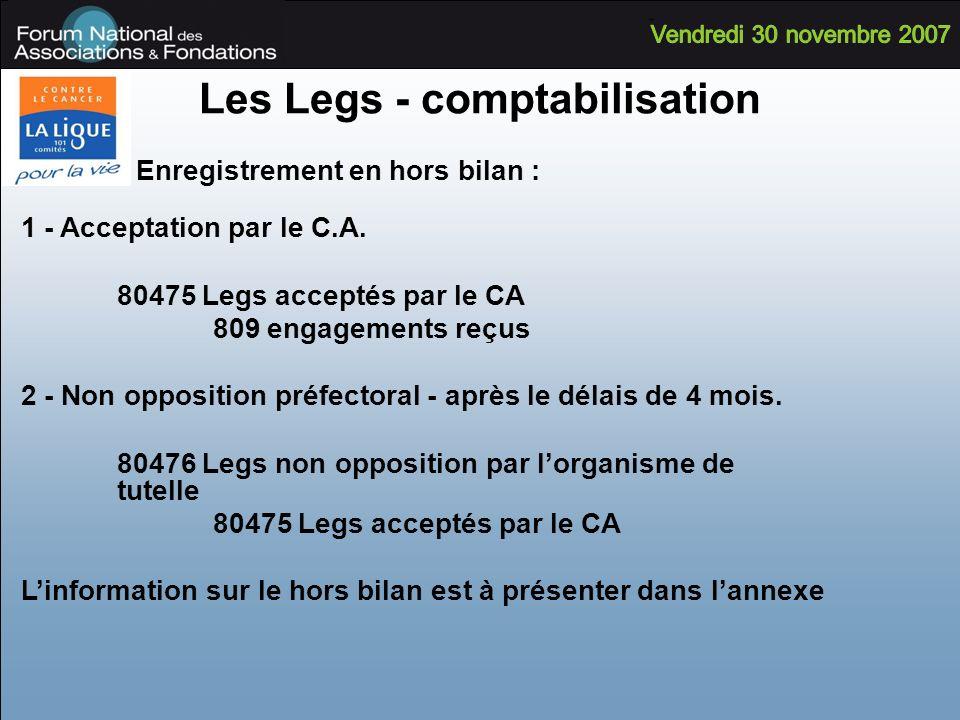 Les Legs - comptabilisation Enregistrement en hors bilan : 1 - Acceptation par le C.A. 80475 Legs acceptés par le CA 809 engagements reçus 2 - Non opp