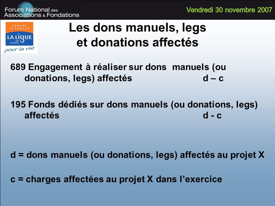 Les dons manuels, legs et donations affectés 689 Engagement à réaliser sur dons manuels (ou donations, legs) affectés d – c 195 Fonds dédiés sur dons
