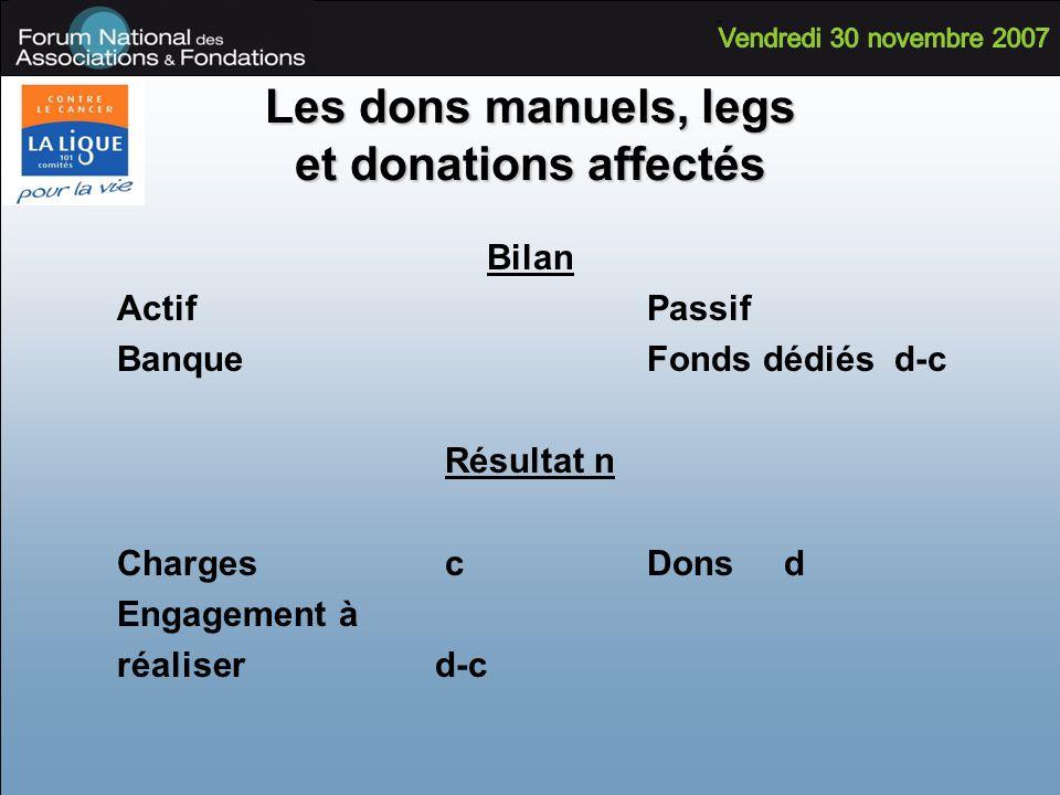 Bilan ActifPassif BanqueFonds dédiés d-c Résultat n Charges cDons d Engagement à réaliserd-c Les dons manuels, legs et donations affectés