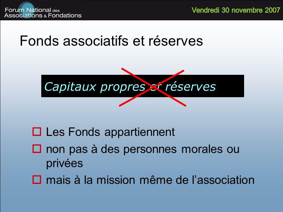 Fonds associatifs et réserves Capitaux propres et réserves Les Fonds appartiennent non pas à des personnes morales ou privées mais à la mission même d