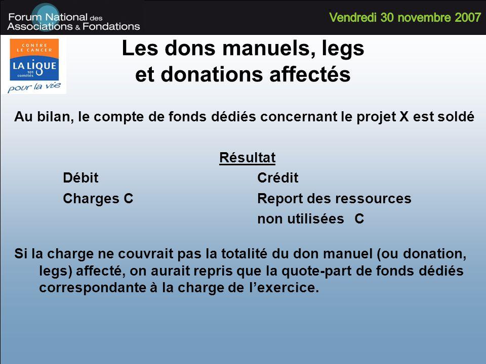 Au bilan, le compte de fonds dédiés concernant le projet X est soldé Résultat DébitCrédit Charges CReport des ressources non utiliséesC Si la charge n
