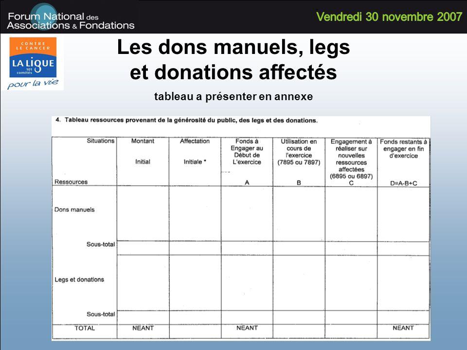 Les dons manuels, legs et donations affectés tableau a présenter en annexe