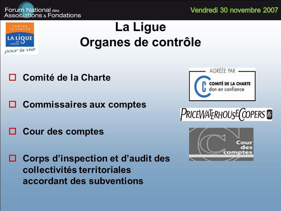 La Ligue Organes de contrôle Comité de la Charte Commissaires aux comptes Cour des comptes Corps dinspection et daudit des collectivités territoriales