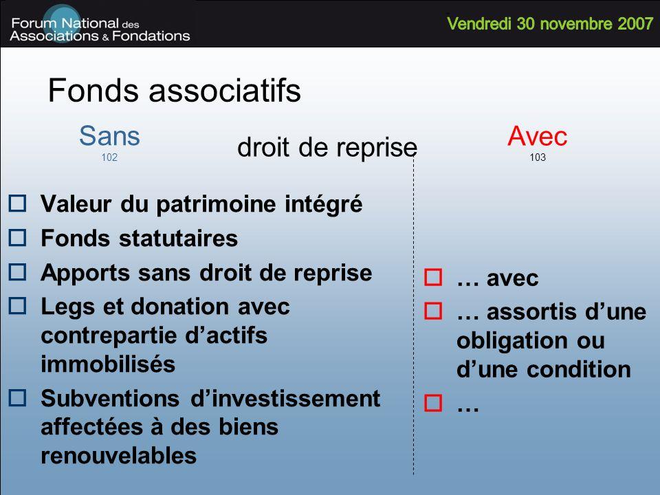 Fonds associatifs Valeur du patrimoine intégré Fonds statutaires Apports sans droit de reprise Legs et donation avec contrepartie dactifs immobilisés