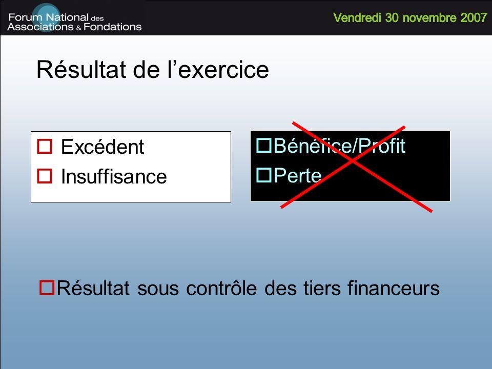 Résultat de lexercice Excédent Insuffisance Bénéfice/Profit Perte Résultat sous contrôle des tiers financeurs