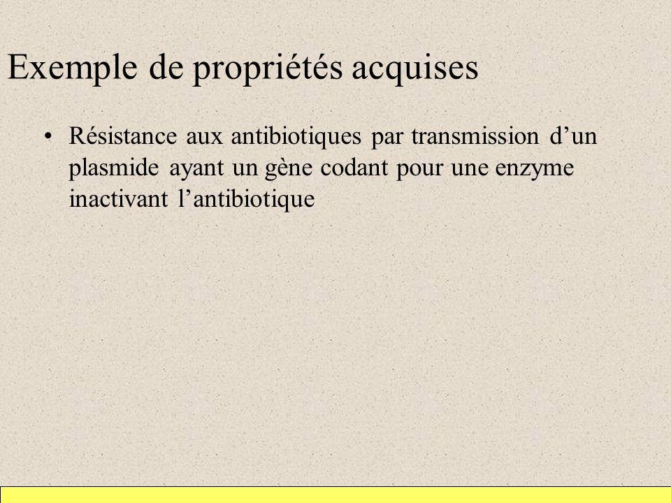 Exemple de propriétés acquises Résistance aux antibiotiques par transmission dun plasmide ayant un gène codant pour une enzyme inactivant lantibiotique