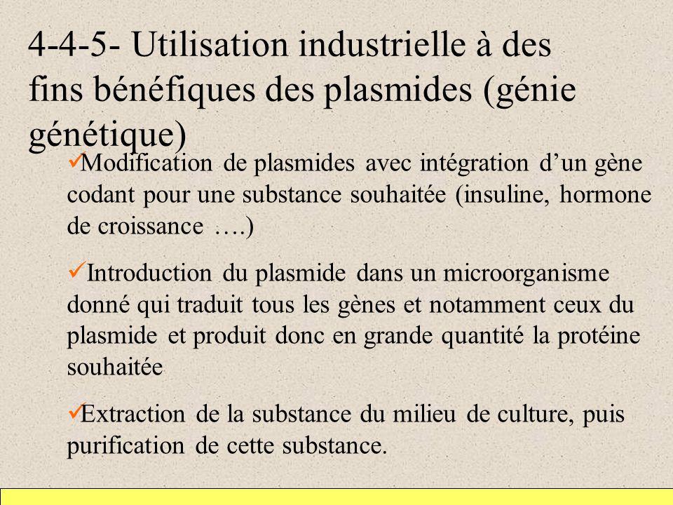 4-4-5- Utilisation industrielle à des fins bénéfiques des plasmides (génie génétique) Modification de plasmides avec intégration dun gène codant pour