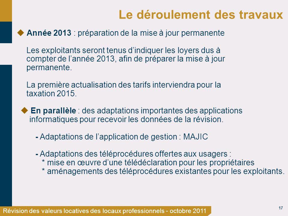 17 Révision des valeurs locatives des locaux professionnels - octobre 2011 Le déroulement des travaux Année 2013 : préparation de la mise à jour perma