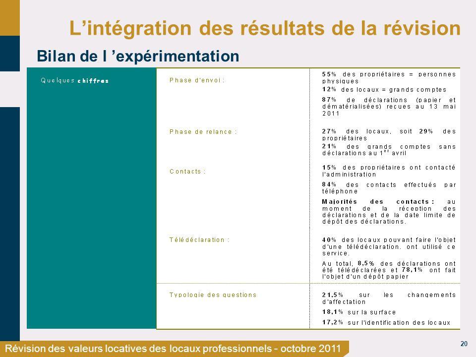 20 Révision des valeurs locatives des locaux professionnels - octobre 2011 Lintégration des résultats de la révision Bilan de l expérimentation