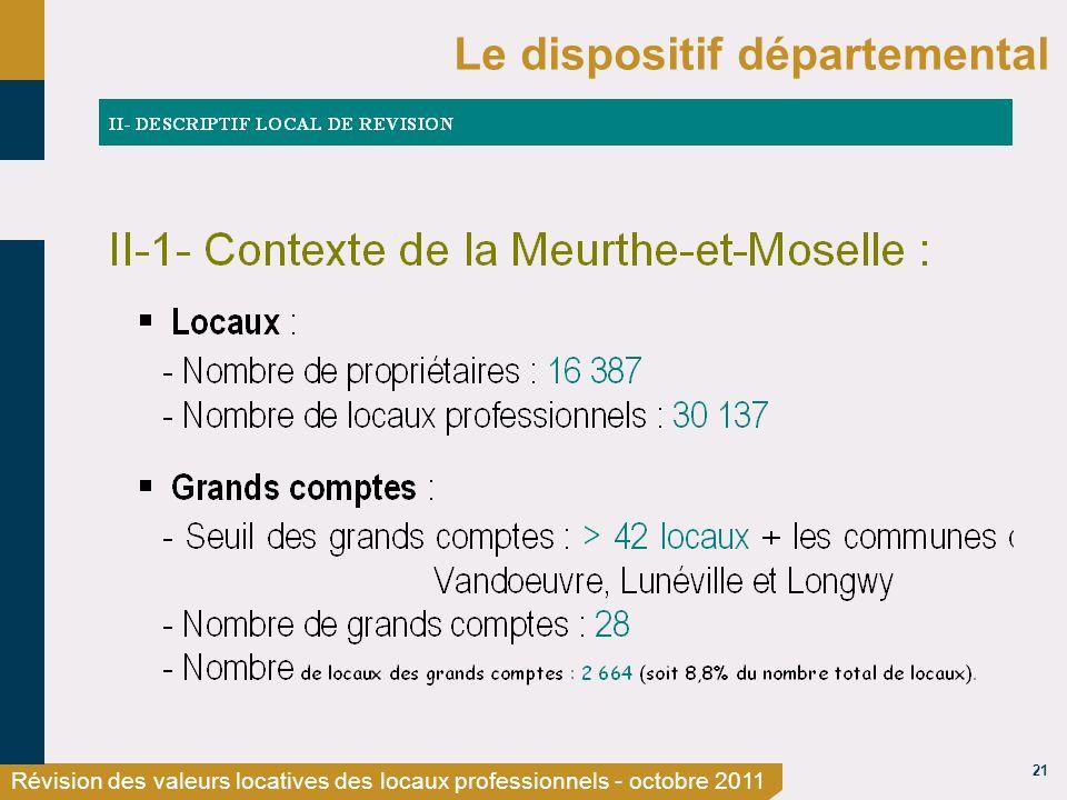 21 Révision des valeurs locatives des locaux professionnels - octobre 2011 Le dispositif départemental