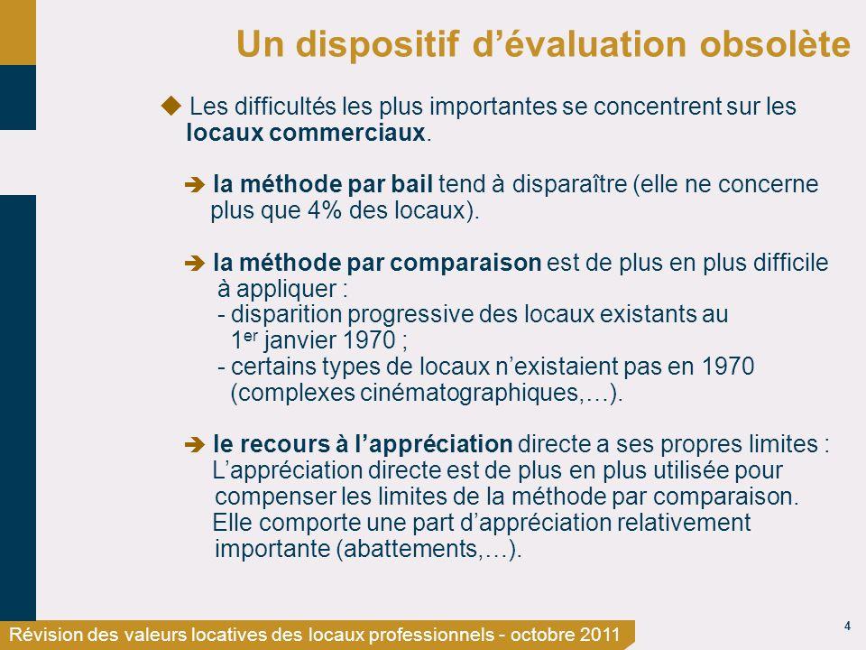 4 Révision des valeurs locatives des locaux professionnels - octobre 2011 Un dispositif dévaluation obsolète Les difficultés les plus importantes se concentrent sur les locaux commerciaux.