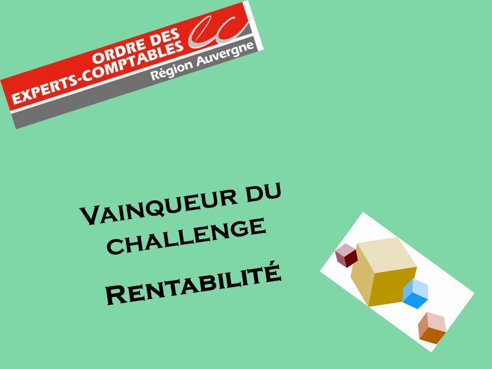 Vainqueur du challenge Rentabilité