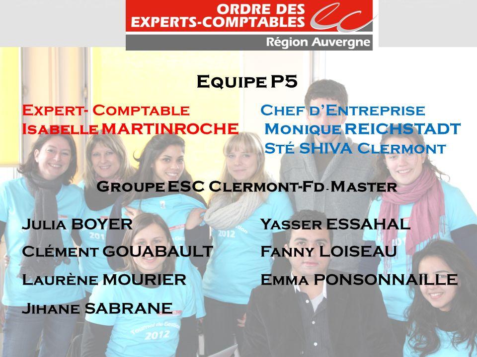 Equipe P5 Expert- ComptableChef dEntreprise Isabelle MARTINROCHE Monique REICHSTADT Sté SHIVA Clermont Groupe ESC Clermont-Fd - Master Julia BOYERYass