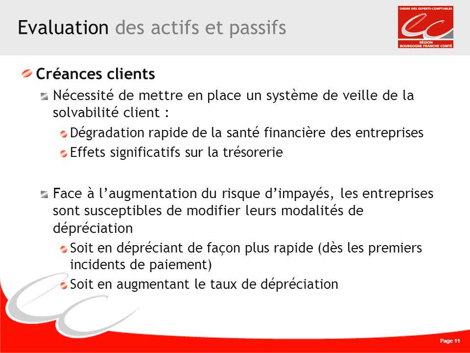 Page 11 Evaluation des actifs et passifs Créances clients Nécessité de mettre en place un système de veille de la solvabilité client : Dégradation rap