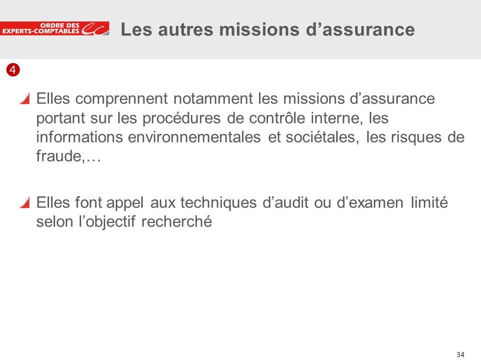 34 Les autres missions dassurance Elles comprennent notamment les missions dassurance portant sur les procédures de contrôle interne, les informations