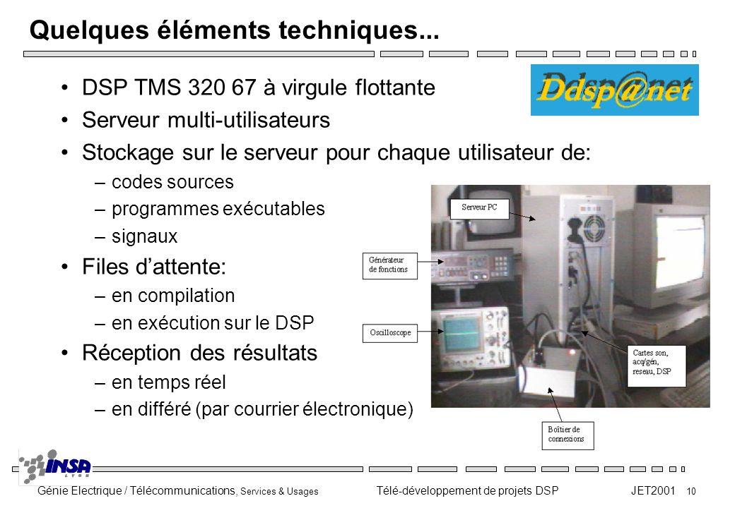 Génie Electrique / Télécommunications, Services & Usages Télé-développement de projets DSP JET2001 10 Quelques éléments techniques... DSP TMS 320 67 à