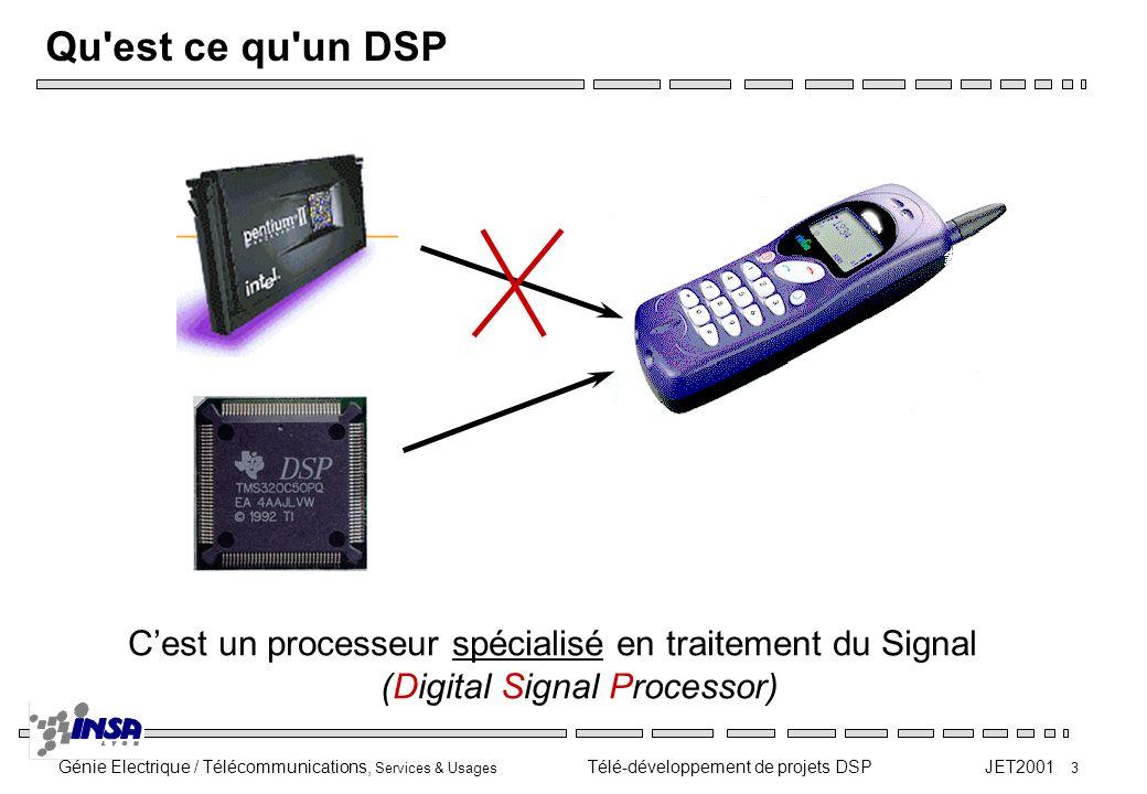 Génie Electrique / Télécommunications, Services & Usages Télé-développement de projets DSP JET2001 3 Qu'est ce qu'un DSP Cest un processeur spécialisé