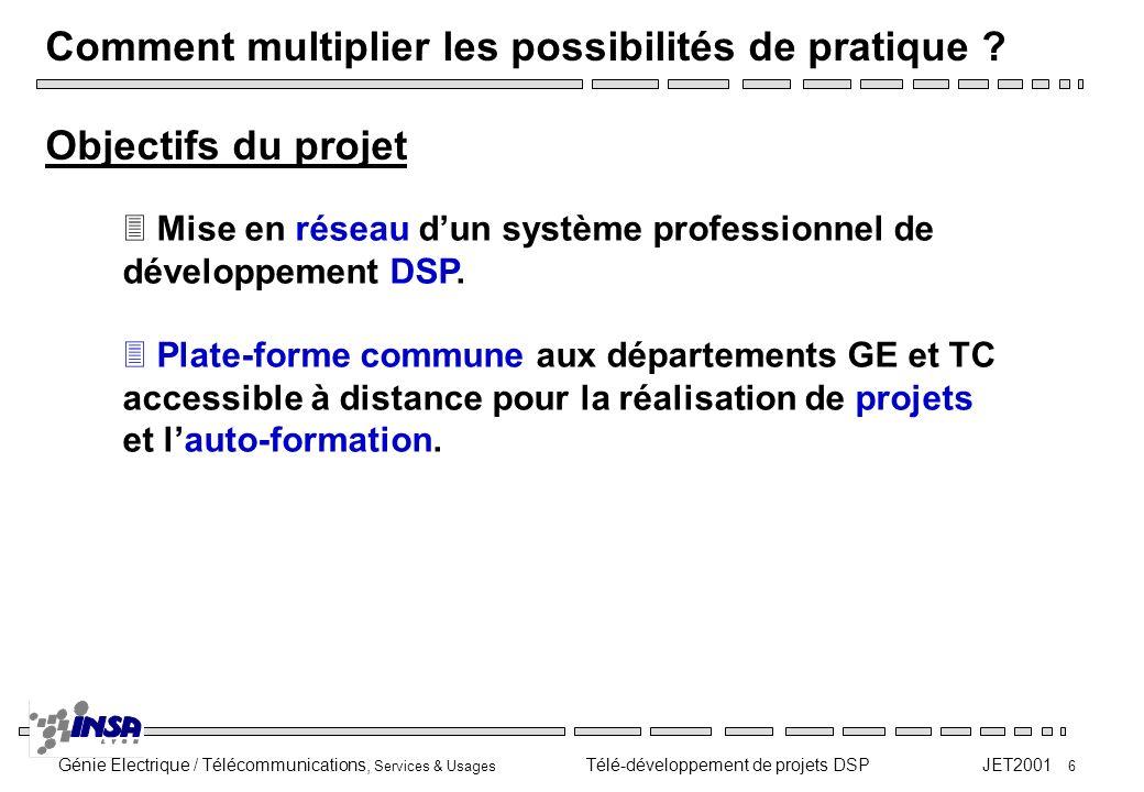 Génie Electrique / Télécommunications, Services & Usages Télé-développement de projets DSP JET2001 6 Comment multiplier les possibilités de pratique ?