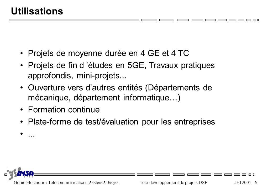 Génie Electrique / Télécommunications, Services & Usages Télé-développement de projets DSP JET2001 9 Utilisations Projets de moyenne durée en 4 GE et