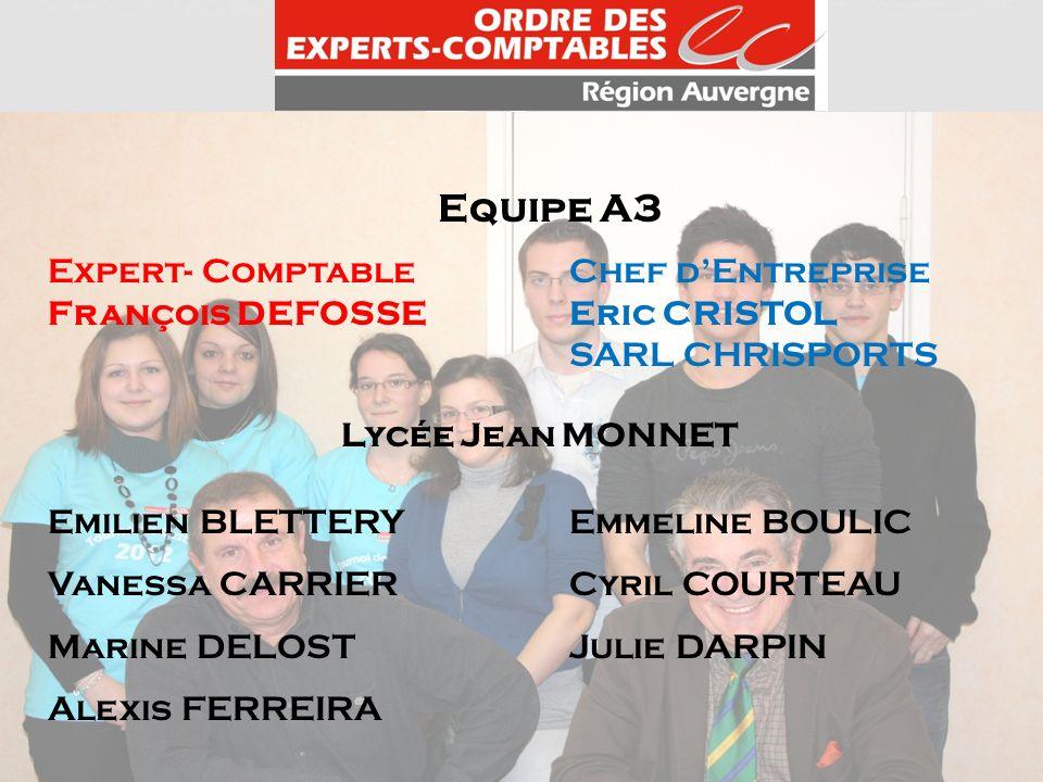 Equipe A3 Expert- ComptableChef dEntreprise François DEFOSSEEric CRISTOL SARL CHRISPORTS Lycée Jean MONNET Emilien BLETTERYEmmeline BOULIC Vanessa CAR