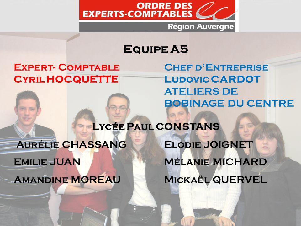 Equipe A5 Expert- ComptableChef dEntreprise Cyril HOCQUETTELudovic CARDOT ATELIERS DE BOBINAGE DU CENTRE Lycée Paul CONSTANS Aurélie CHASSANGElodie JO