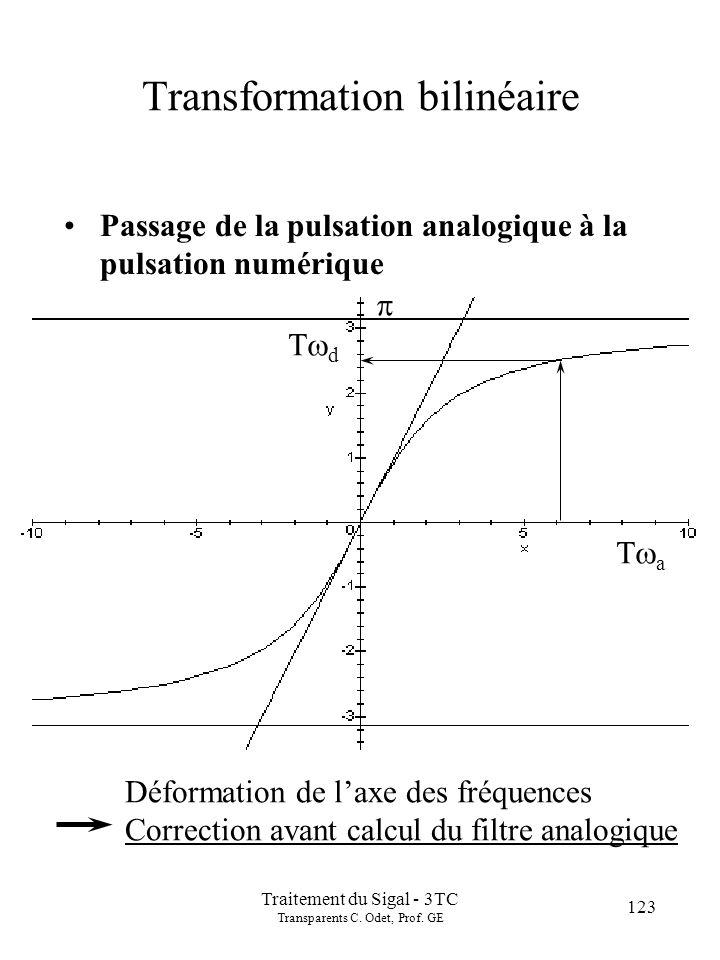 123 Traitement du Sigal - 3TC Transparents C. Odet, Prof. GE Transformation bilinéaire Passage de la pulsation analogique à la pulsation numérique d a