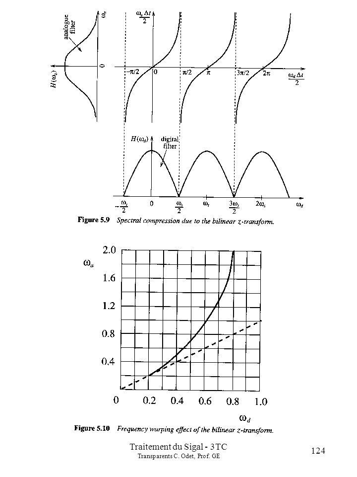 124 Traitement du Sigal - 3TC Transparents C. Odet, Prof. GE