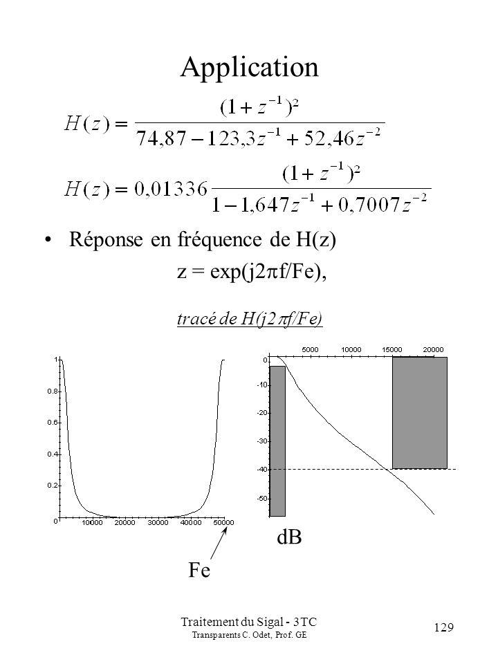 129 Traitement du Sigal - 3TC Transparents C. Odet, Prof. GE Application Réponse en fréquence de H(z) z = exp(j2 f/Fe), tracé de H(j2 f/Fe) Fe dB