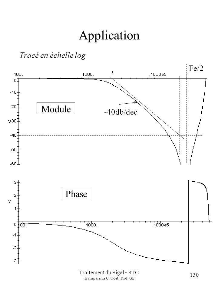 130 Traitement du Sigal - 3TC Transparents C. Odet, Prof. GE Application Tracé en échelle log -40db/dec Fe/2 Phase Module