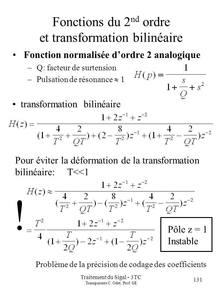131 Traitement du Sigal - 3TC Transparents C. Odet, Prof. GE Fonctions du 2 nd ordre et transformation bilinéaire Fonction normalisée dordre 2 analogi