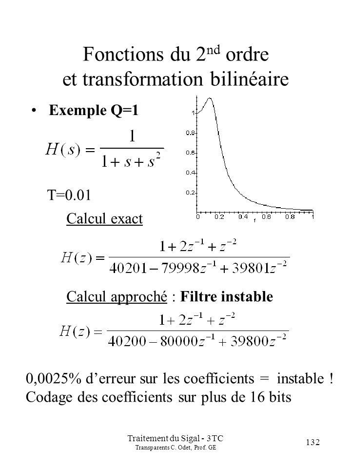 132 Traitement du Sigal - 3TC Transparents C. Odet, Prof. GE Fonctions du 2 nd ordre et transformation bilinéaire Exemple Q=1 T=0.01 Calcul exact Calc
