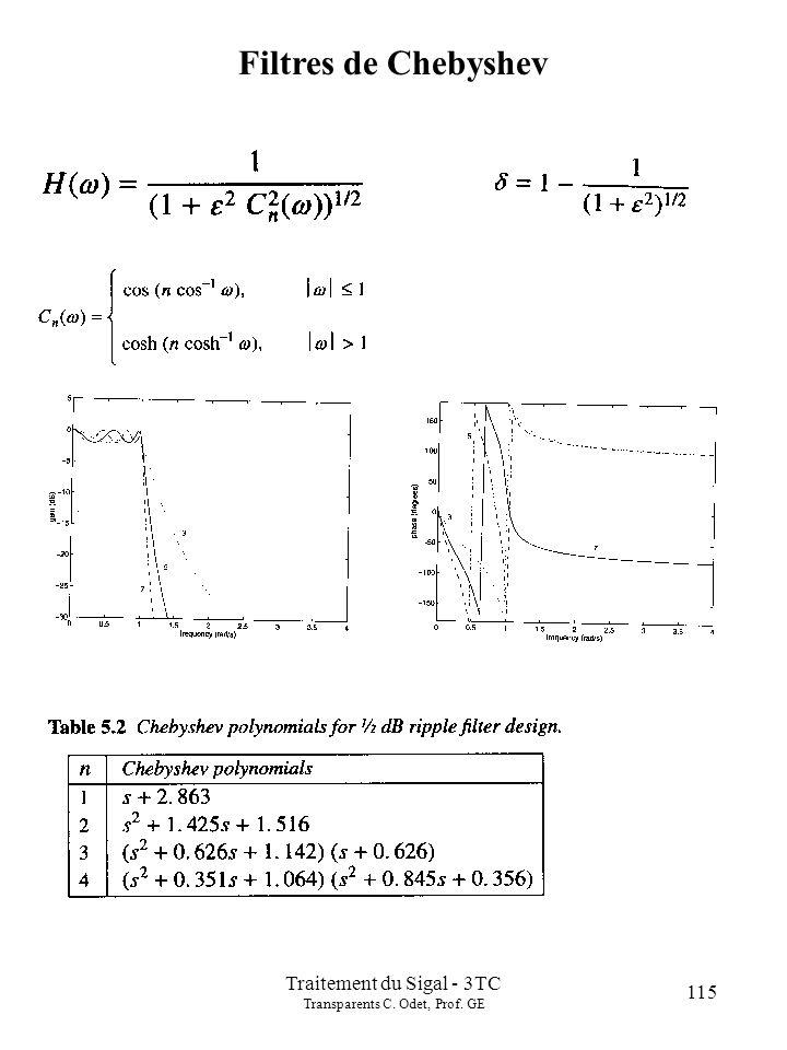 115 Traitement du Sigal - 3TC Transparents C. Odet, Prof. GE Filtres de Chebyshev