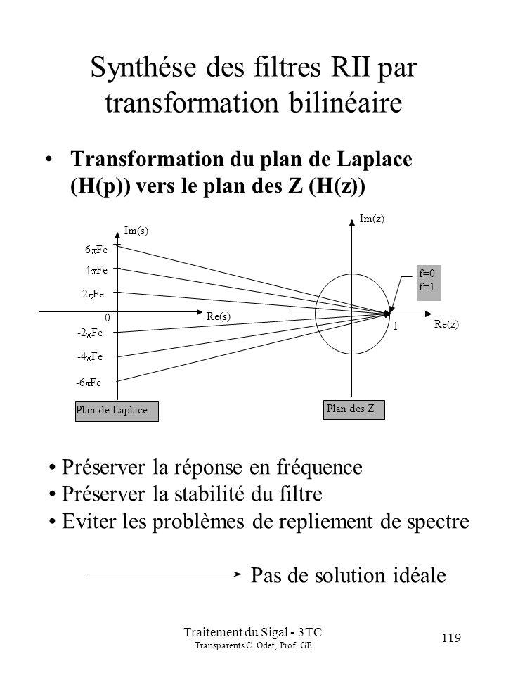 119 Traitement du Sigal - 3TC Transparents C. Odet, Prof. GE Synthése des filtres RII par transformation bilinéaire Transformation du plan de Laplace