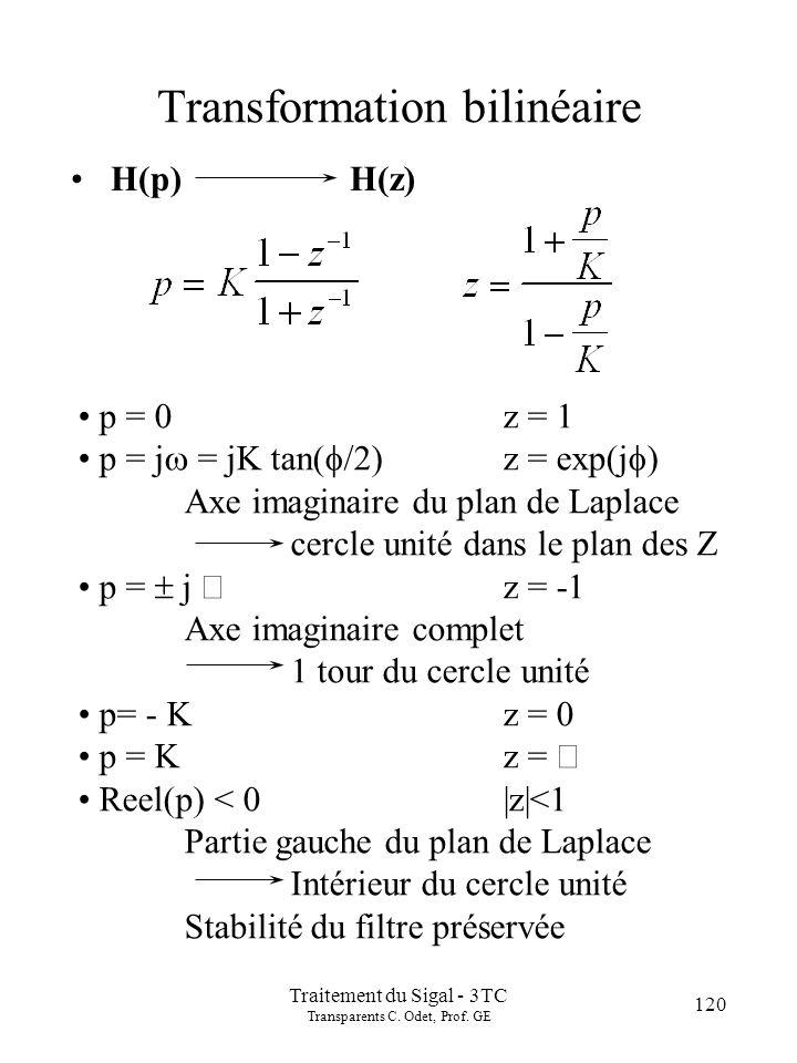 120 Traitement du Sigal - 3TC Transparents C. Odet, Prof. GE Transformation bilinéaire H(p) H(z) p = 0z = 1 p = j = jK tan( /2)z = exp(j ) Axe imagina