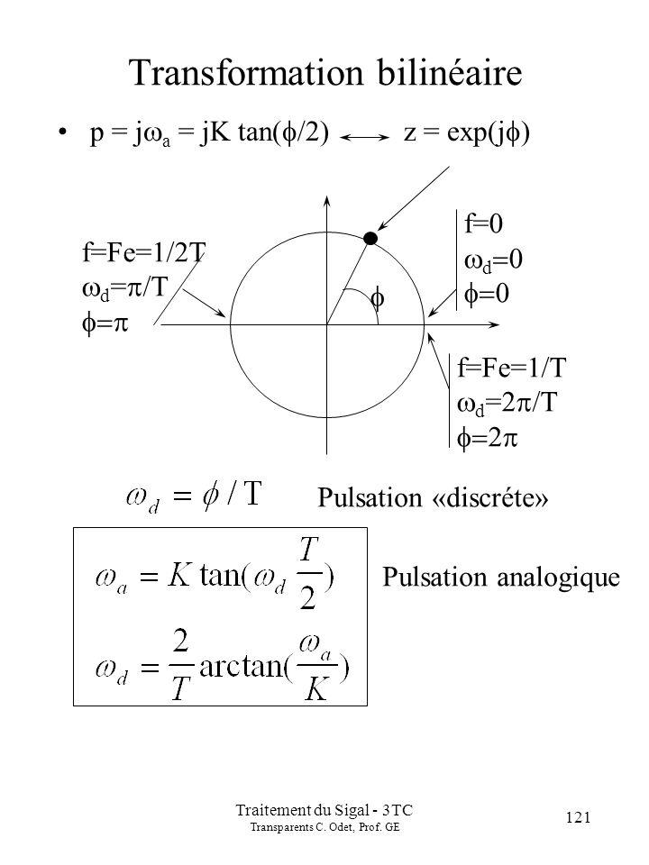 121 Traitement du Sigal - 3TC Transparents C. Odet, Prof. GE Transformation bilinéaire p = j a = jK tan( /2)z = exp(j ) f=0 d f=Fe=1/T d =2 /T f=Fe=1/