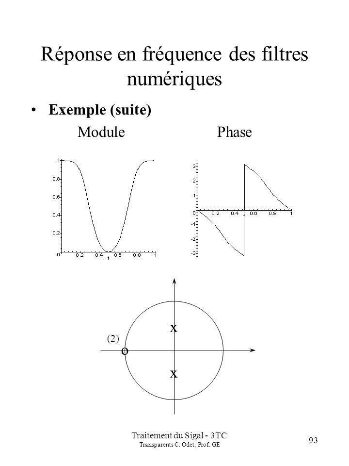 Traitement du Sigal - 3TC Transparents C. Odet, Prof. GE 93 Réponse en fréquence des filtres numériques Exemple (suite) ModulePhase o (2) x x