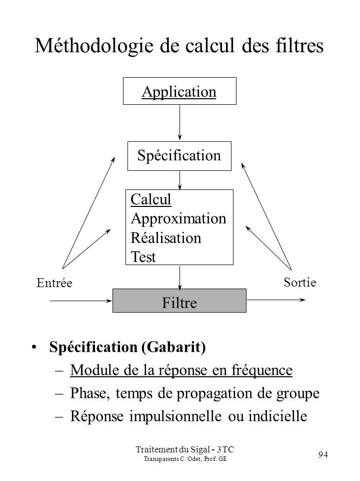 Traitement du Sigal - 3TC Transparents C. Odet, Prof. GE 94 Méthodologie de calcul des filtres Spécification (Gabarit) –Module de la réponse en fréque