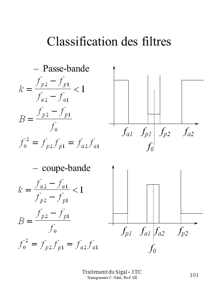 Traitement du Sigal - 3TC Transparents C. Odet, Prof. GE 101 Classification des filtres –Passe-bande f a1 f p1 f p2 f a2 –coupe-bande f p1 f a1 f a2 f