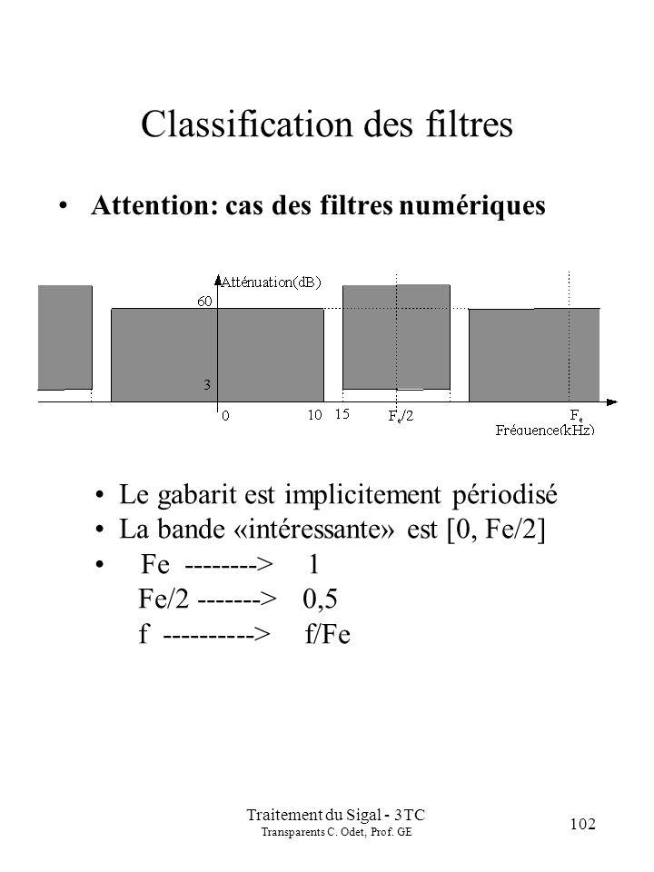 Traitement du Sigal - 3TC Transparents C. Odet, Prof. GE 102 Classification des filtres Attention: cas des filtres numériques Le gabarit est implicite