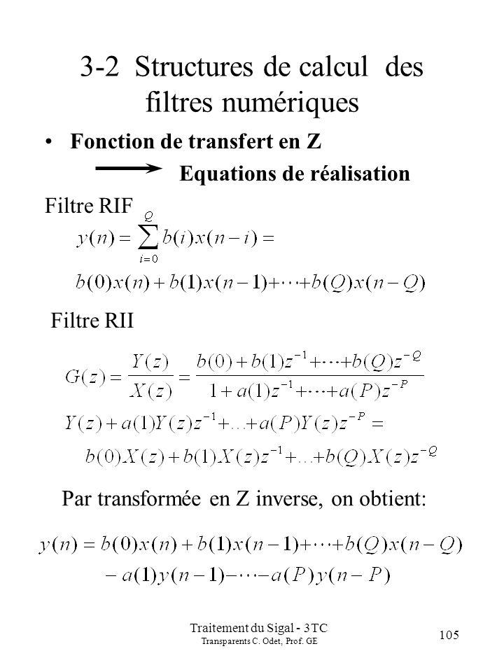 Traitement du Sigal - 3TC Transparents C. Odet, Prof. GE 105 3-2 Structures de calcul des filtres numériques Fonction de transfert en Z Equations de r