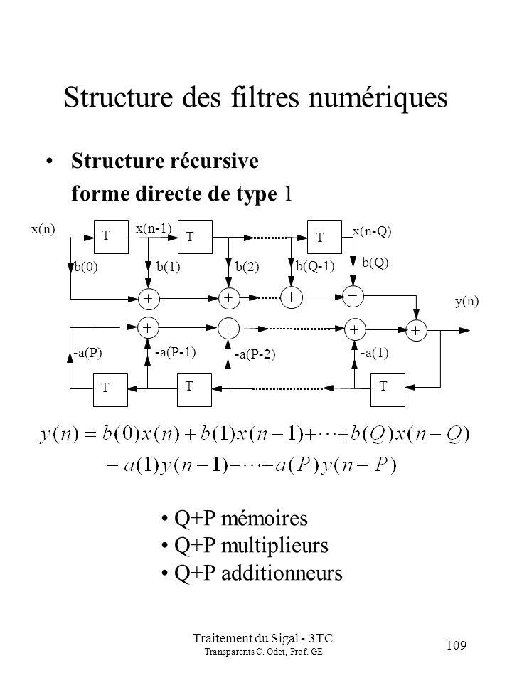 Traitement du Sigal - 3TC Transparents C. Odet, Prof. GE 109 Structure des filtres numériques Structure récursive forme directe de type 1 x(n) x(n-1)