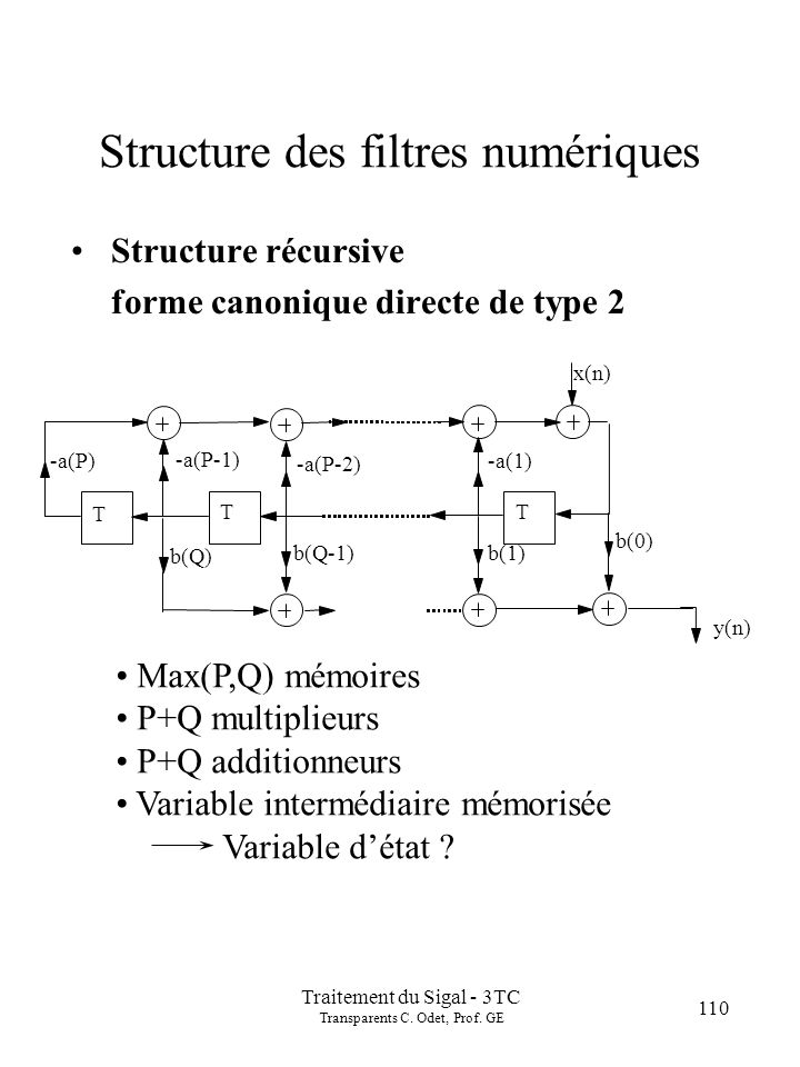 Traitement du Sigal - 3TC Transparents C. Odet, Prof. GE 110 Structure des filtres numériques Structure récursive forme canonique directe de type 2 Ma